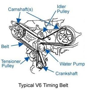 service-2-timing-belt-pic
